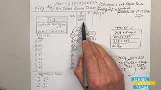 IBUUMERANG / Просчитываем доход от экономии клиентов на IGO