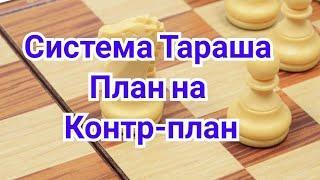 Система Тараша.(План на контр-план).Карпов-Ваганян.1-0.Скопле.1976г.